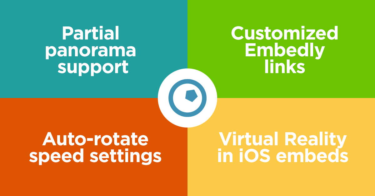 4 updates: partial panoramas, Embedly links, autorotate, vr on iOS